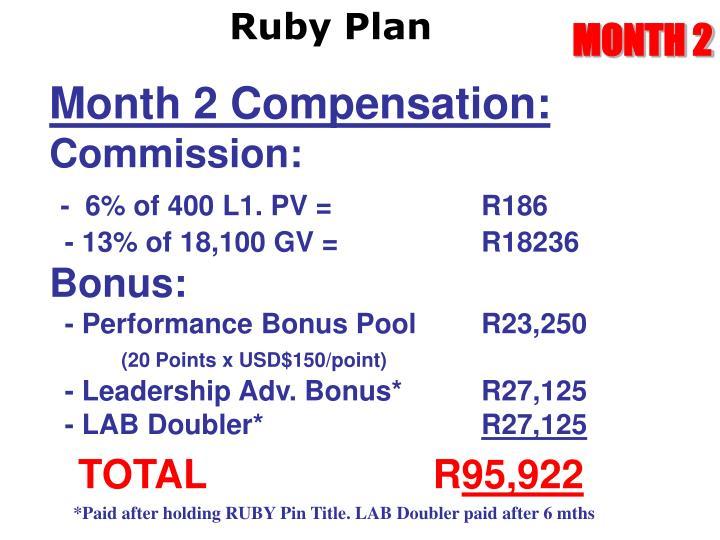 Ruby Plan