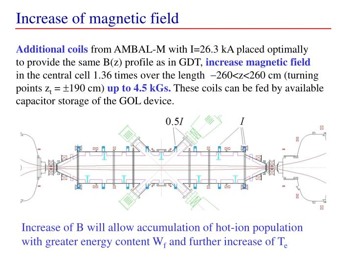 Increase of magnetic field