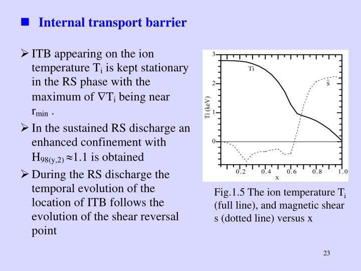 Fig.1.5 The ion temperature T