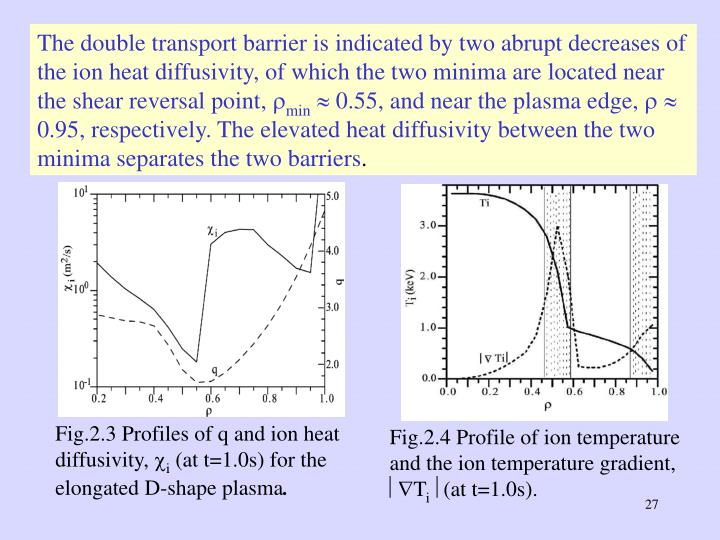 The double transport barrier is indicated by two abrupt decreases of the ion heat diffusivity, of which the two minima are located near the shear reversal point,