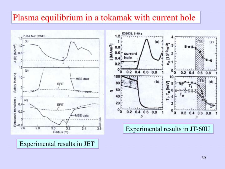 Plasma equilibrium in a tokamak with current hole