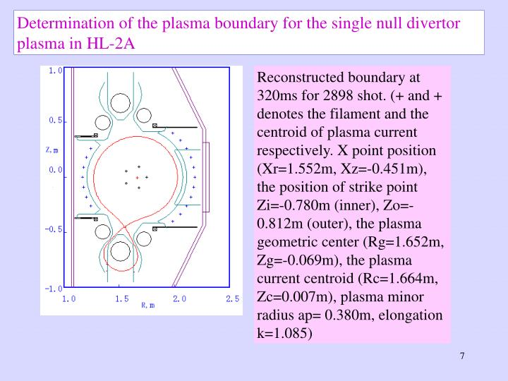 Determination of the plasma boundary for the single null divertor plasma in HL-2A