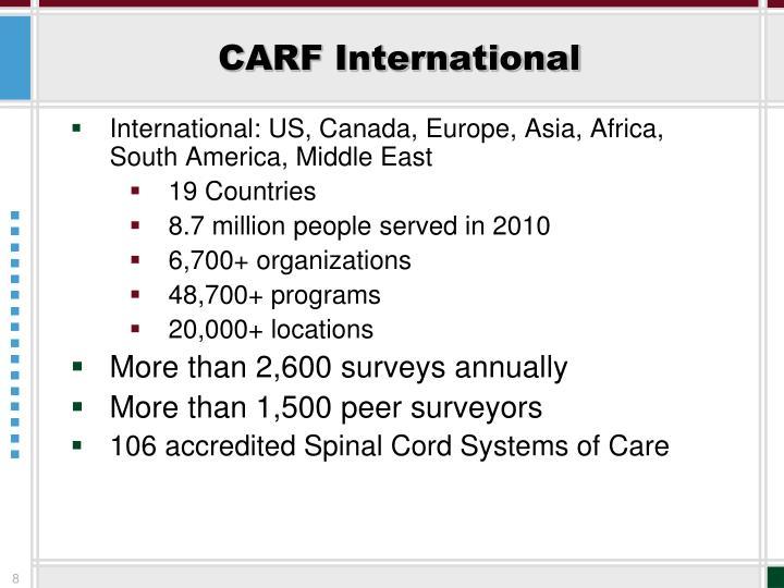 CARF International