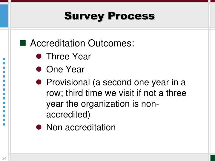 Survey Process