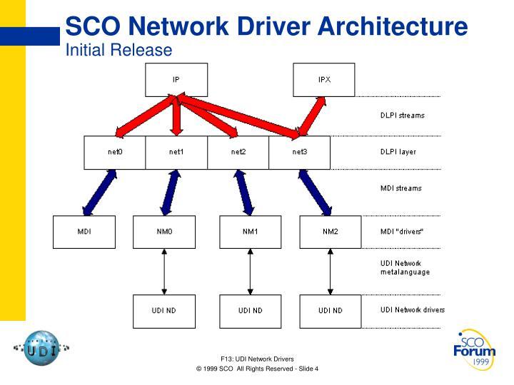 SCO Network Driver Architecture