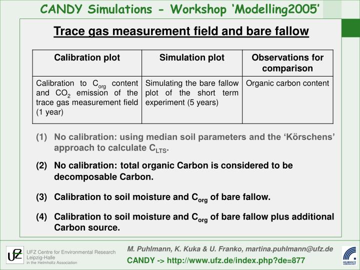 Trace gas measurement field and bare fallow