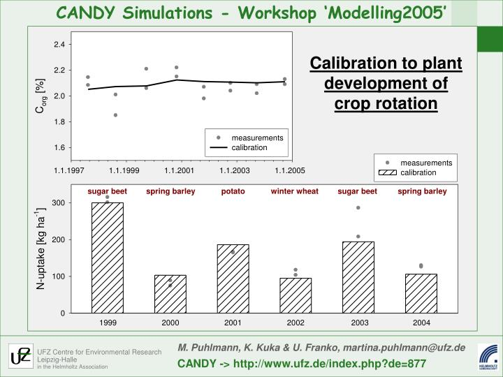 Calibration to plant development of