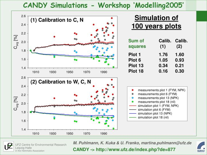 Simulation of