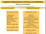 log stica empresarial e processo de marketing