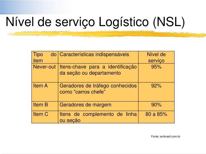 Nível de serviço Logístico (NSL)