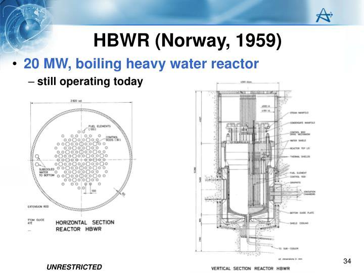 HBWR (Norway, 1959)