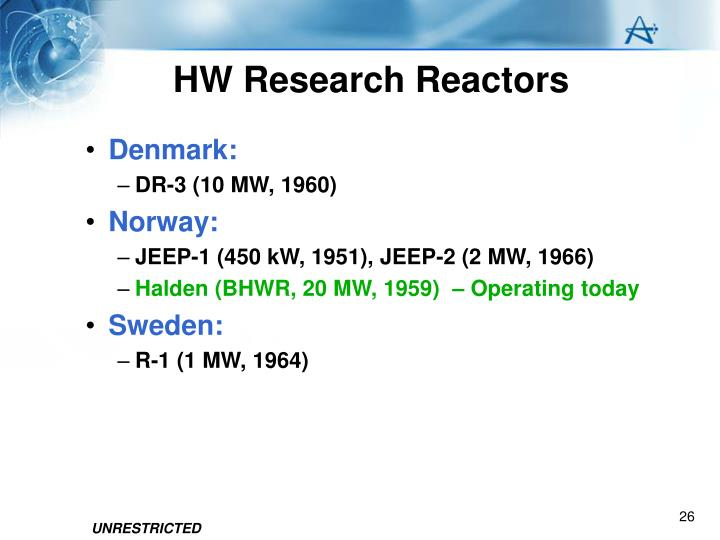 HW Research Reactors