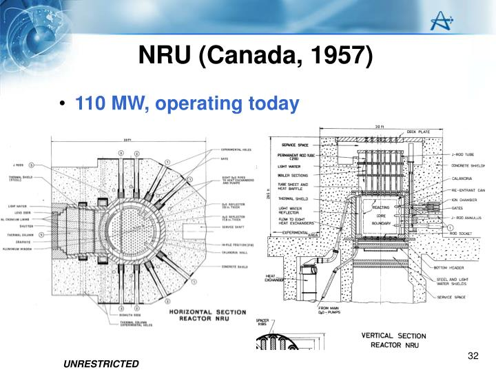 NRU (Canada, 1957)