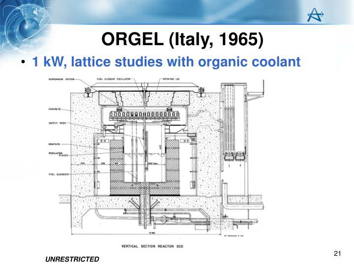 ORGEL (Italy, 1965)