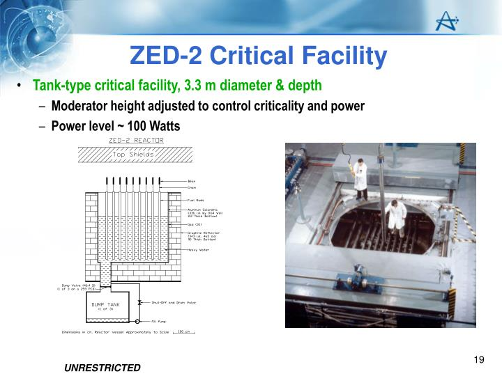 ZED-2 Critical Facility