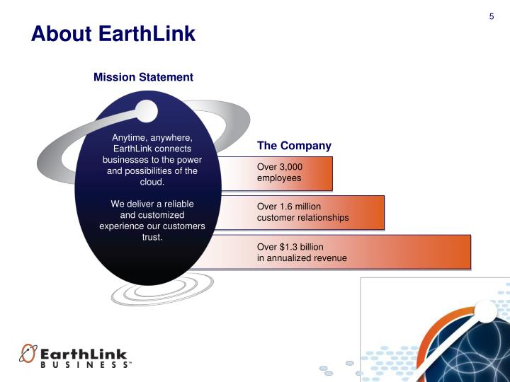 About EarthLink