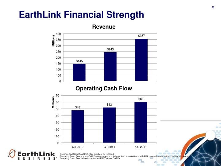 EarthLink Financial Strength