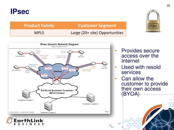 Provides secure access over the Internet