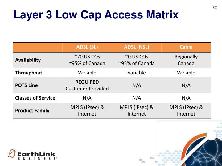 Layer 3 Low Cap Access Matrix