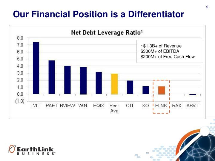 Our Financial Position is a Differentiator