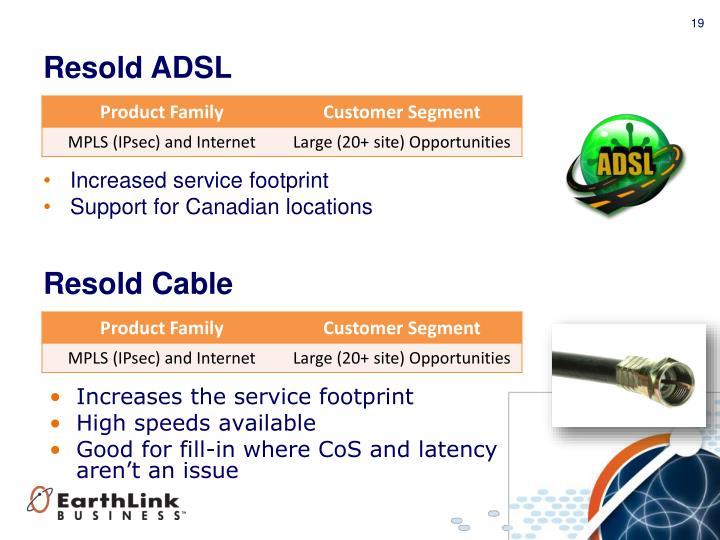 Resold ADSL