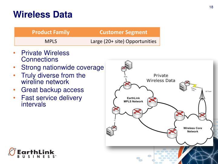 Wireless Data
