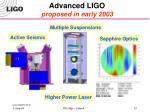 advanced ligo proposed in early 2003