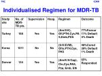 individualised regimen for mdr tb