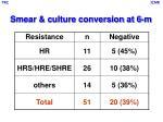 smear culture conversion at 6 m