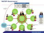 natep governance