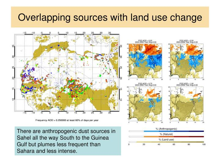 Overlapping sources with land use change