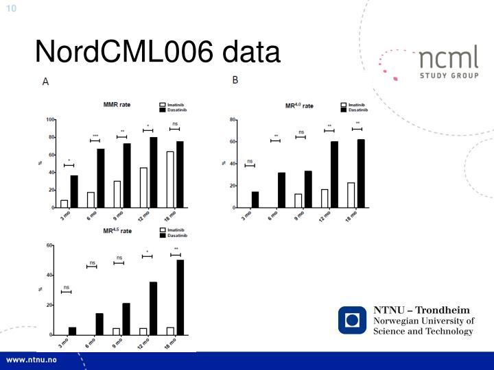 NordCML006 data