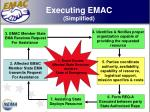 executing emac simplified