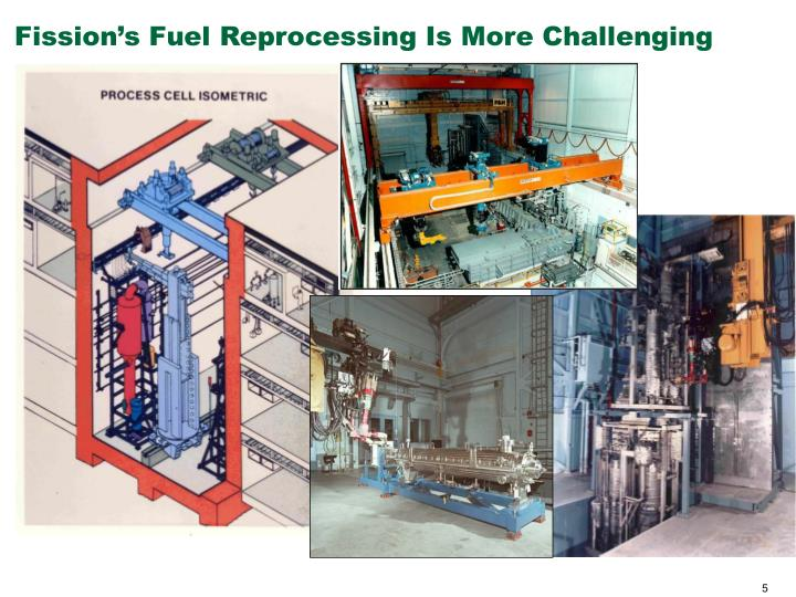 Fission's Fuel Reprocessing Is More Challenging