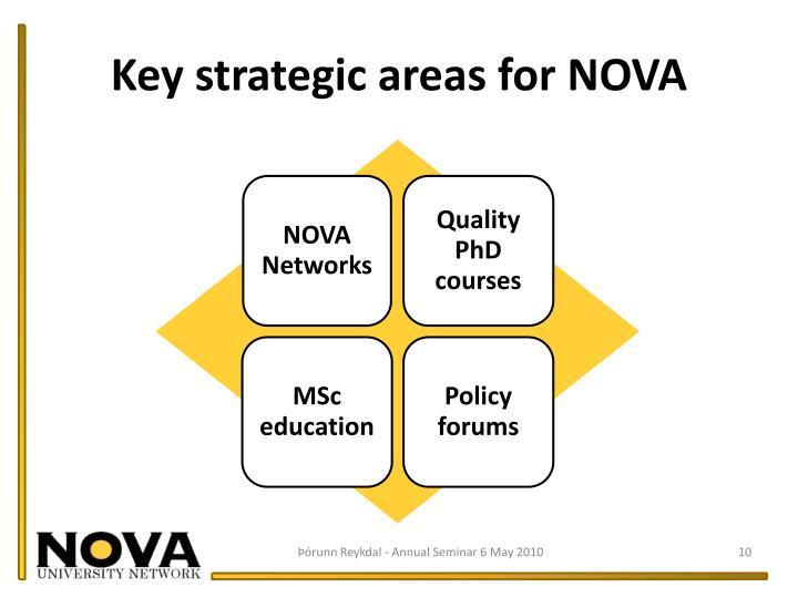 Key strategic areas for NOVA