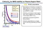 critical n for mhd stability on plasma aspect ratio