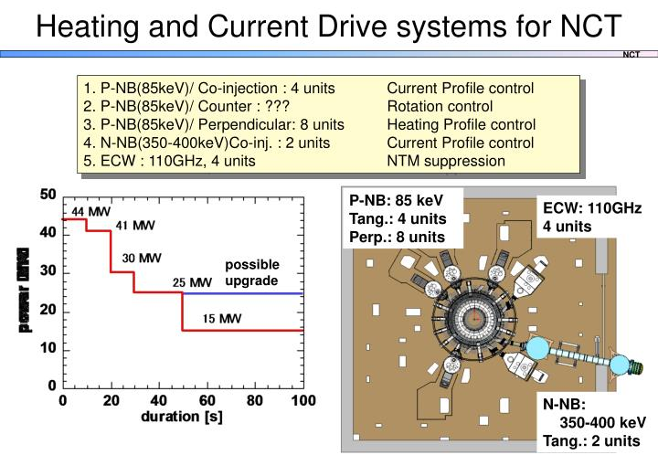 Heating and Current Drive systems for NCT