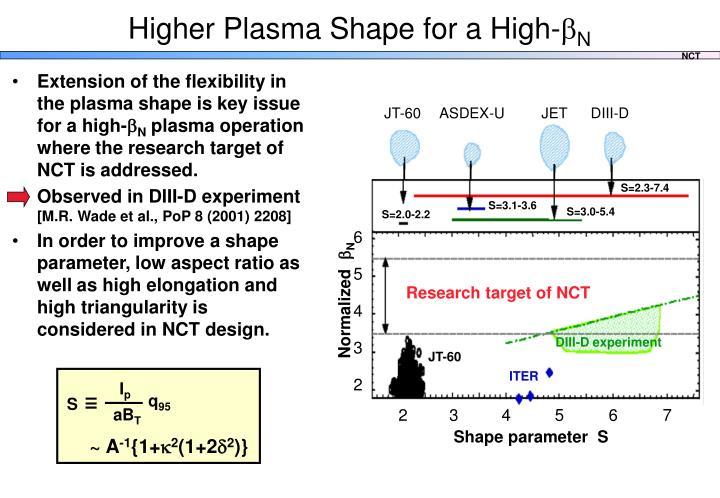 Higher Plasma Shape for a High-