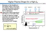higher plasma shape for a high n