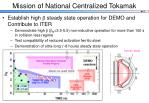 mission of national centralized tokamak