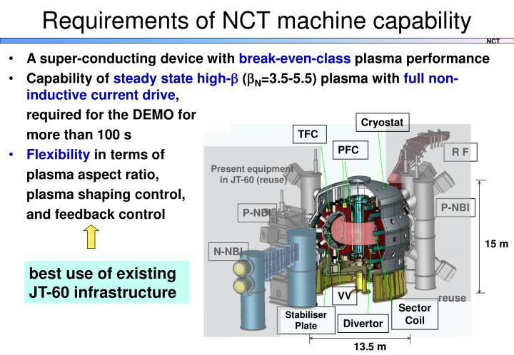 Requirements of NCT machine capability