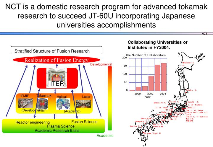 NCT is a domestic research program for advanced tokamak research to succeed JT-60U incorporating Jap...