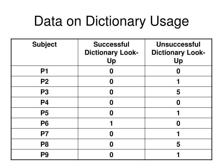 Data on Dictionary Usage