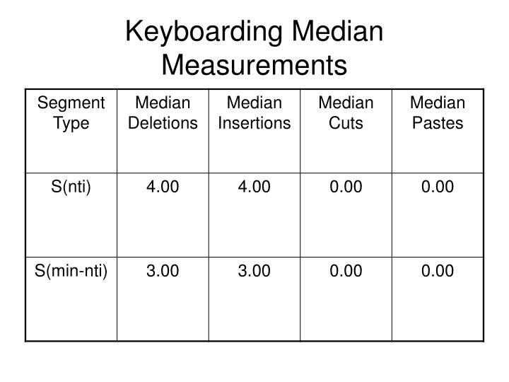 Keyboarding Median Measurements
