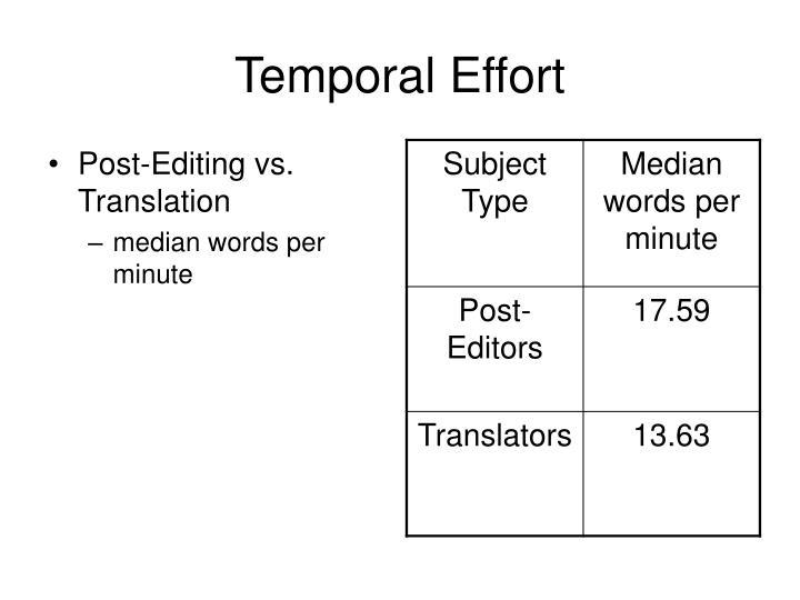 Temporal Effort