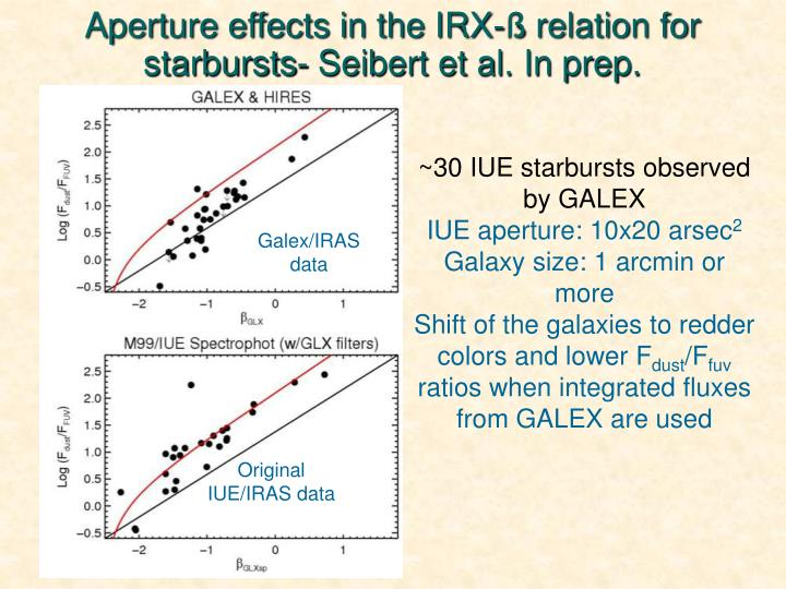Aperture effects in the IRX-ß relation for starbursts- Seibert et al. In prep.