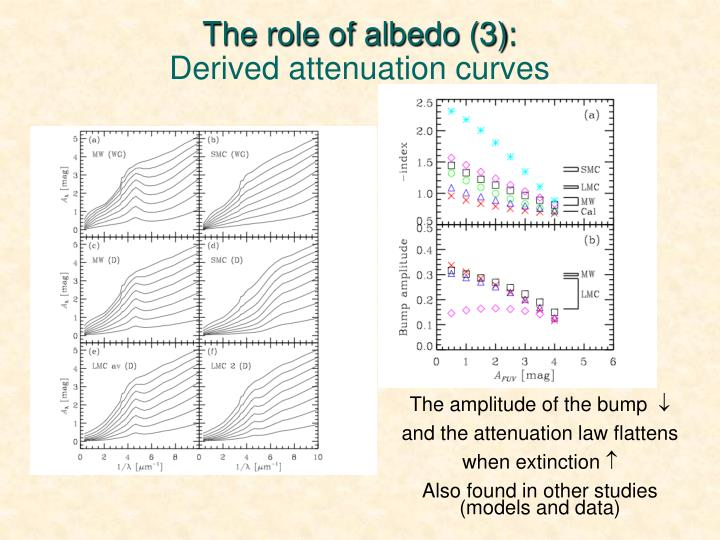 The role of albedo (3):