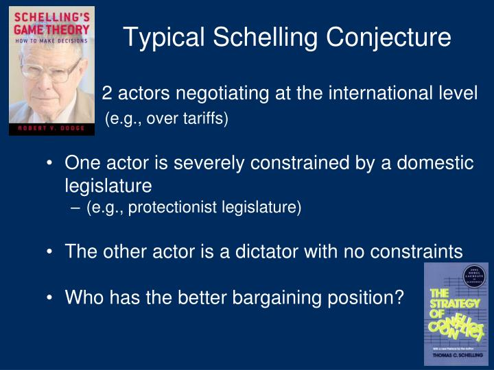 Typical Schelling Conjecture