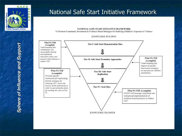 National Safe Start Initiative Framework