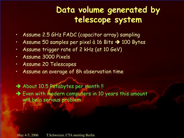 Data volume generated by telescope system